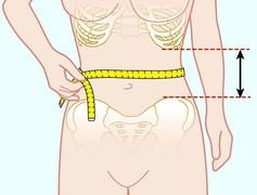 Messung des Bauchumfangs an der Taille